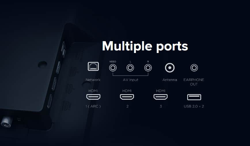 Multiple Ports of Mi TV 4A 100 cm Display, HDMI, VGI and more!